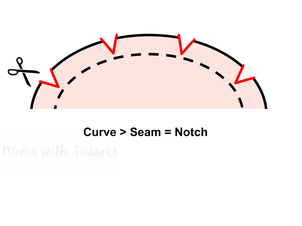 Clipping curves, sewing technique