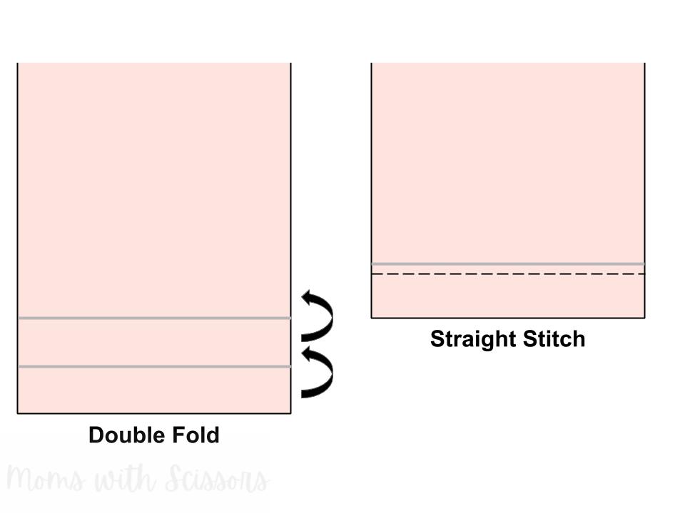 Double-fold hem, sewing technique