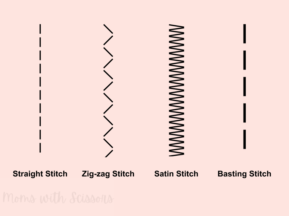 Basic sewing stiches