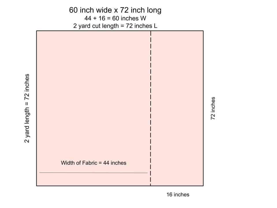 Diagram depicting 60 x 72 finished blanket