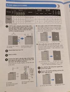 Machine operation manual